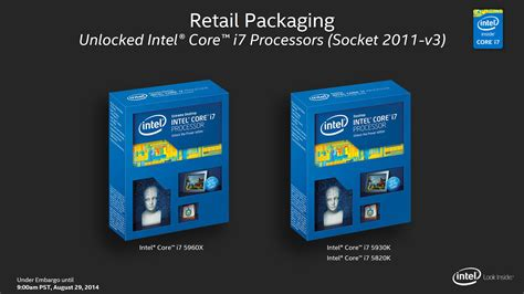 Intel Haswell-E Including Flagship Core i7-5960X Extreme